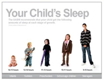 YourChildsSleep